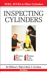 Inspection Cylinders cover
